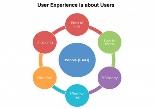 Great-product-experience1