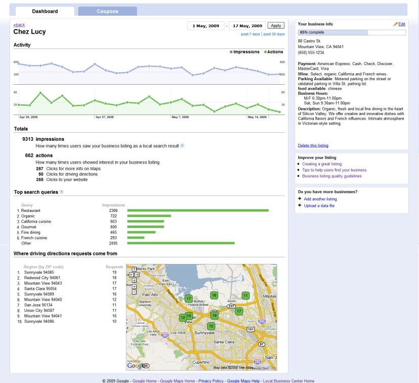 Google Negocio Local - Información analítica