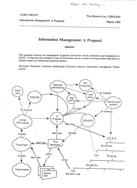 Information Management A Proposal